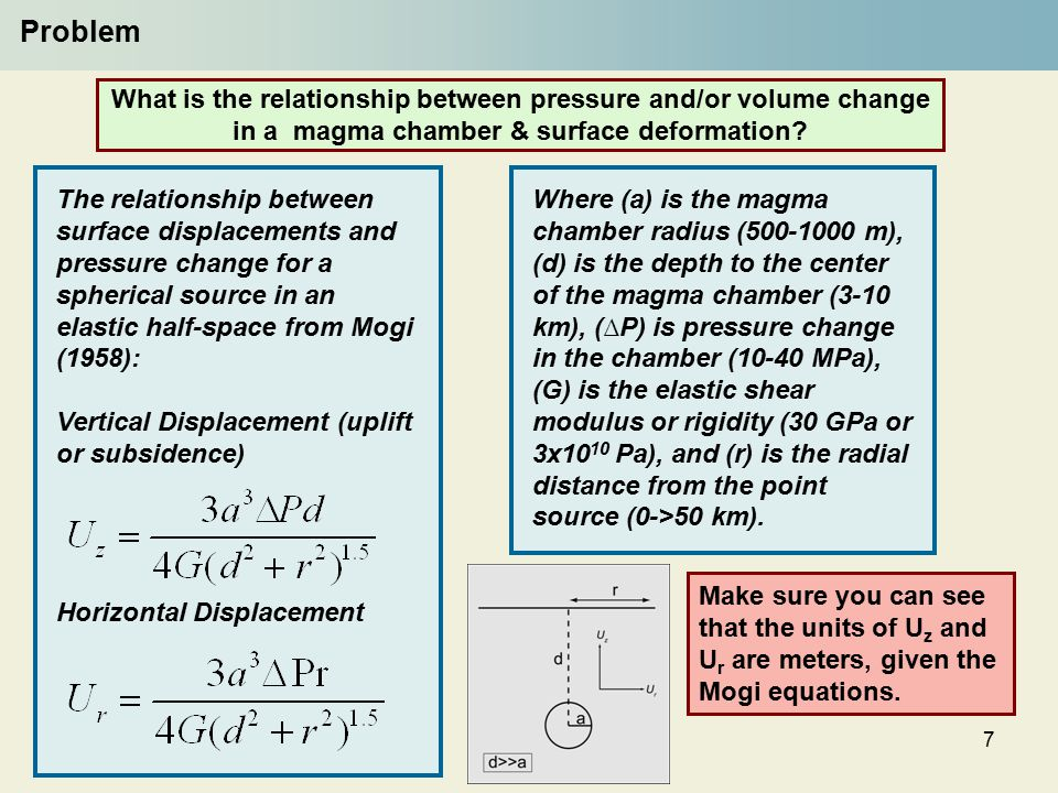 7 Problem What is the relationship between pressure and/or volume change in a magma chamber & surface deformation.
