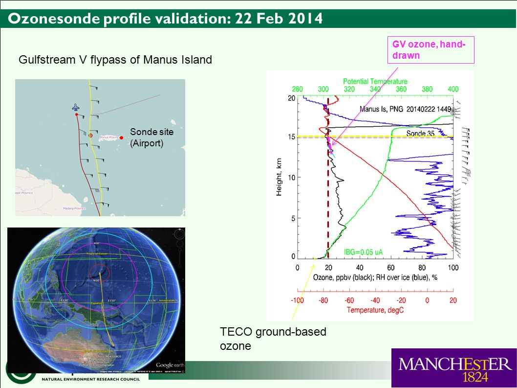 Ozonesonde profile validation: 22 Feb 2014 Gulfstream V flypass of Manus Island Sonde site (Airport) GV ozone, hand- drawn TECO ground-based ozone