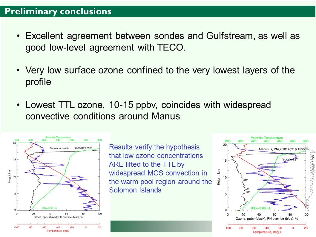 Preliminary conclusions Excellent agreement between sondes and Gulfstream, as well as good low-level agreement with TECO.