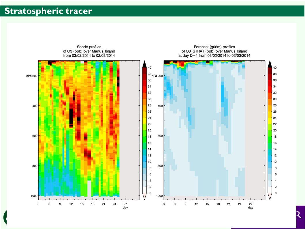 Stratospheric tracer