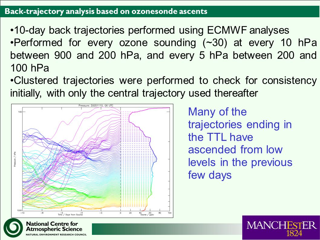 10-day back trajectories performed using ECMWF analyses Performed for every ozone sounding (~30) at every 10 hPa between 900 and 200 hPa, and every 5 hPa between 200 and 100 hPa Clustered trajectories were performed to check for consistency initially, with only the central trajectory used thereafter Back-trajectory analysis based on ozonesonde ascents Many of the trajectories ending in the TTL have ascended from low levels in the previous few days