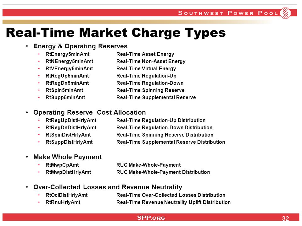 SPP.org 32 Real-Time Market Charge Types Energy & Operating Reserves RtEnergy5minAmtReal-Time Asset Energy RtNEnergy5minAmtReal-Time Non-Asset Energy