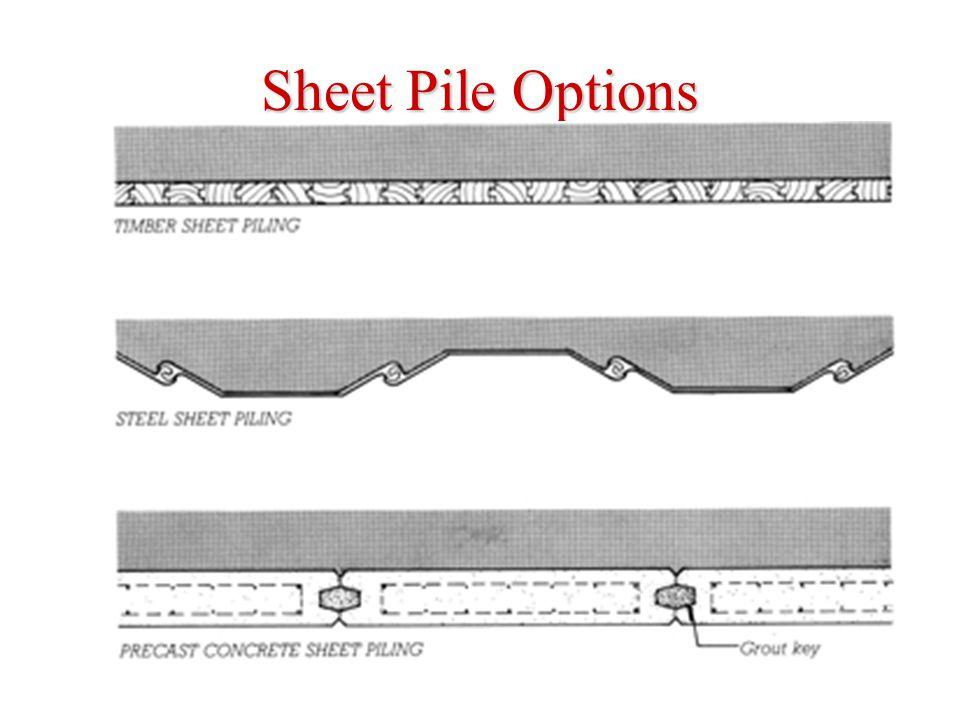 Sheet Pile Options