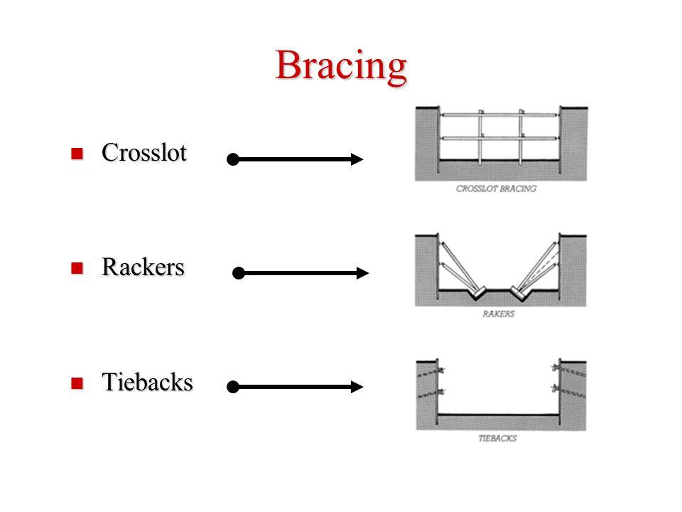 Bracing Crosslot Crosslot Rackers Rackers Tiebacks Tiebacks