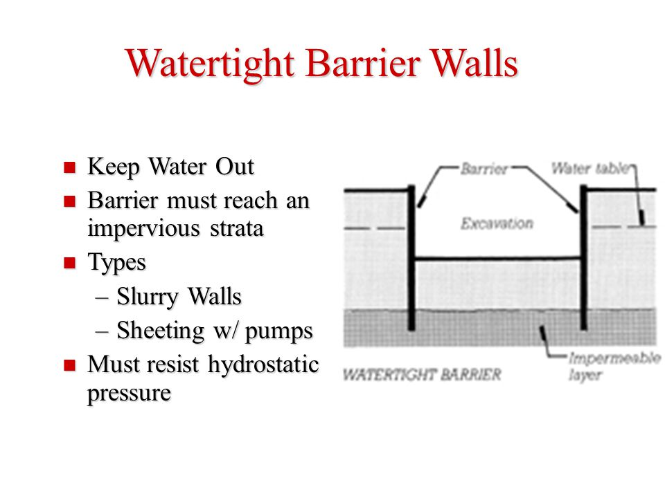 Watertight Barrier Walls Keep Water Out Keep Water Out Barrier must reach an impervious strata Barrier must reach an impervious strata Types Types –Sl