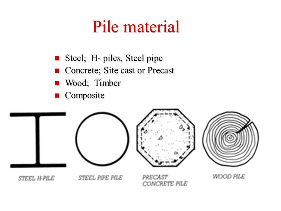 Pile material Steel; H- piles, Steel pipe Steel; H- piles, Steel pipe Concrete; Site cast or Precast Concrete; Site cast or Precast Wood; Timber Wood;
