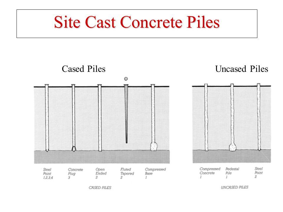 Site Cast Concrete Piles Cased PilesUncased Piles