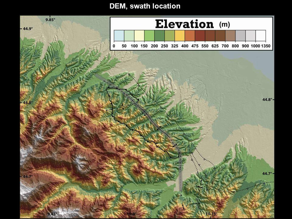DEM, swath location
