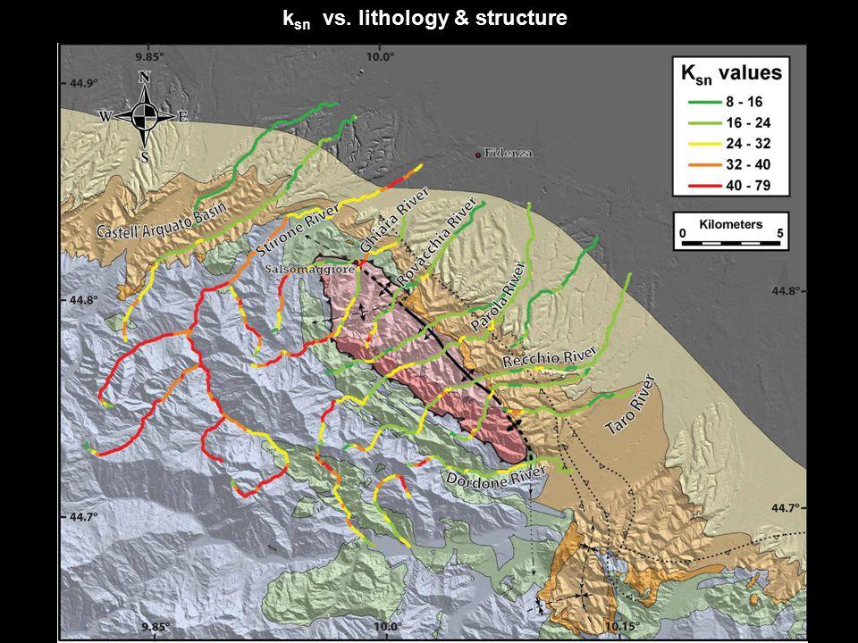 k sn vs. lithology & structure