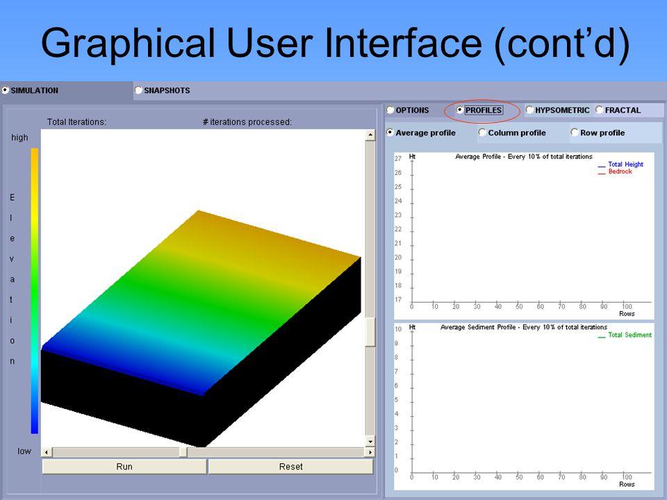 http://www.niu.edu/landform Graphical User Interface (cont'd)