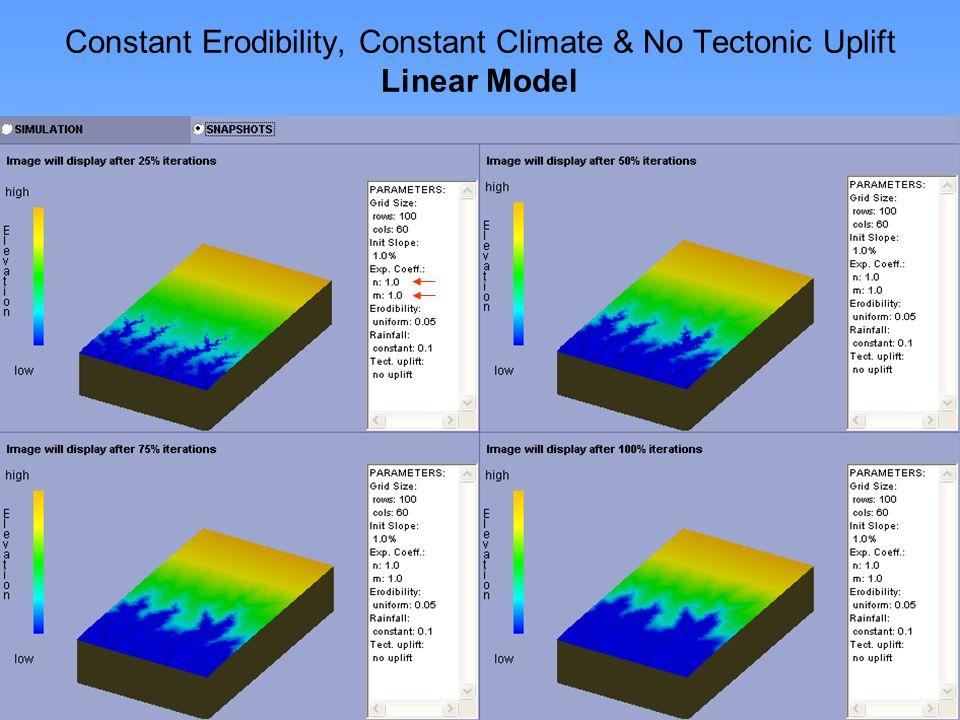 http://www.niu.edu/landform Constant Erodibility, Constant Climate & No Tectonic Uplift Linear Model