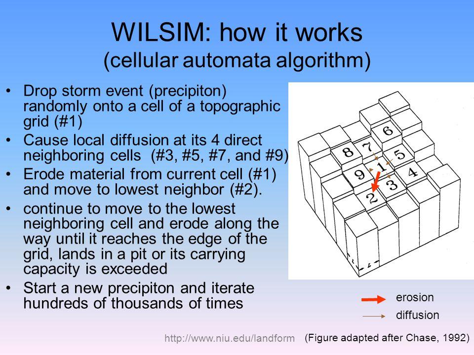 http://www.niu.edu/landform WILSIM: how it works (cellular automata algorithm) Drop storm event (precipiton) randomly onto a cell of a topographic gri