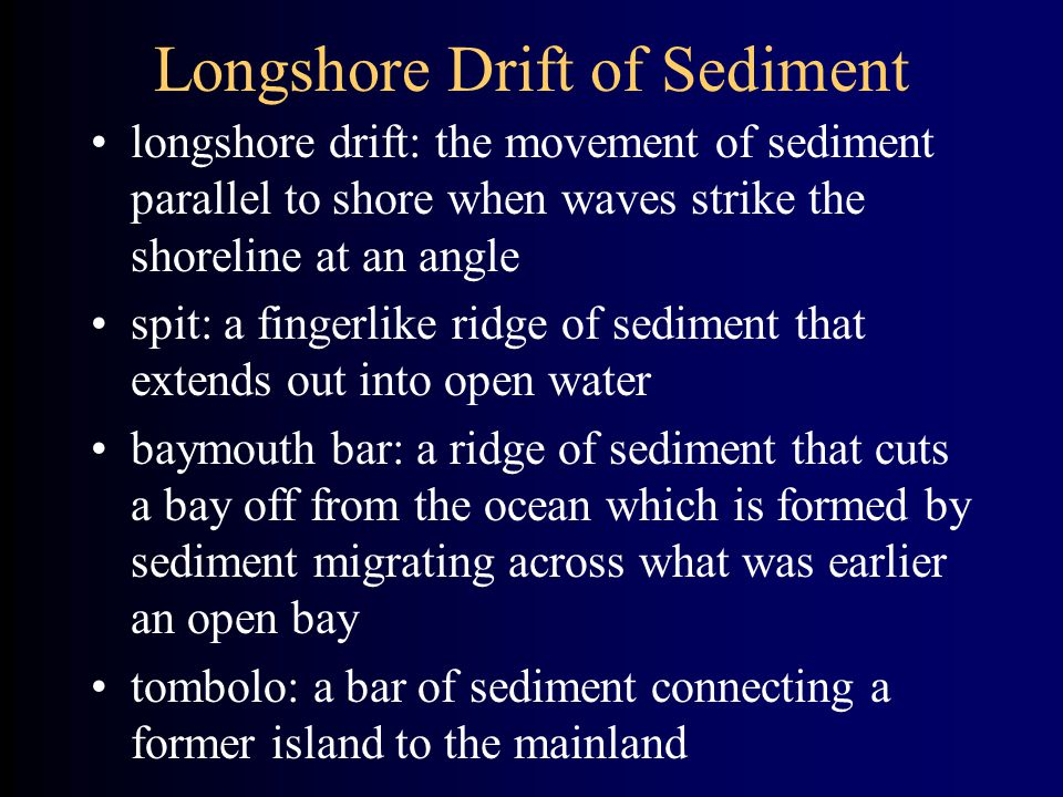 Longshore Drift of Sediment longshore drift: the movement of sediment parallel to shore when waves strike the shoreline at an angle spit: a fingerlike ridge of sediment that extends out into open water baymouth bar: a ridge of sediment that cuts a bay off from the ocean which is formed by sediment migrating across what was earlier an open bay tombolo: a bar of sediment connecting a former island to the mainland