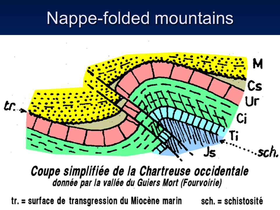 Nappe-folded mountains