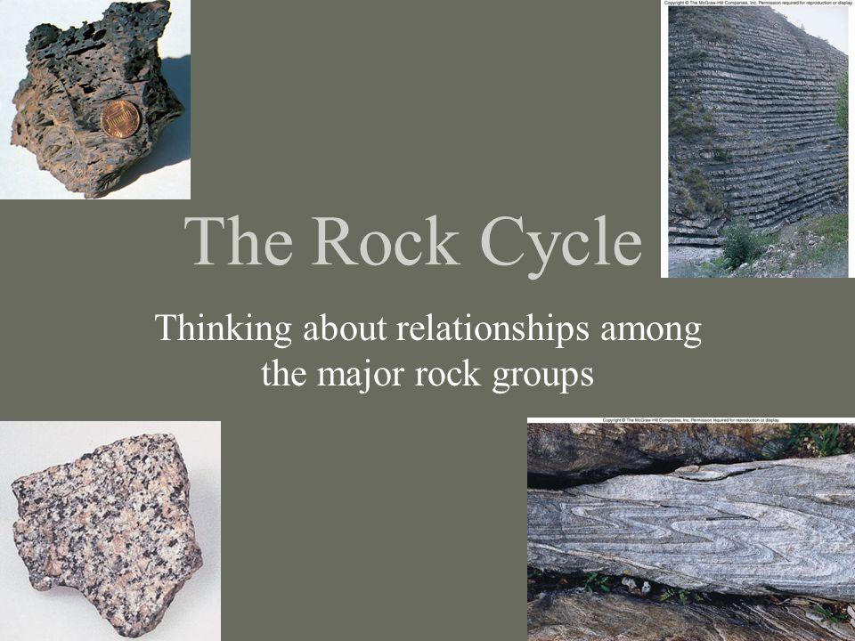 12 MAGMA Volcanic IGNEOUS Plutonic SEDIMENT SEDIMENTARY METAMORPHIC Uplift Burial Increased P&T Crystallization Weathering Erosion Transport Deposition