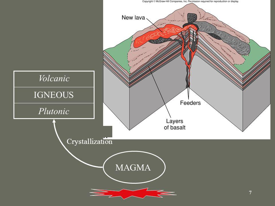 8 MAGMA Volcanic IGNEOUS Plutonic Uplift Crystallization Weathering