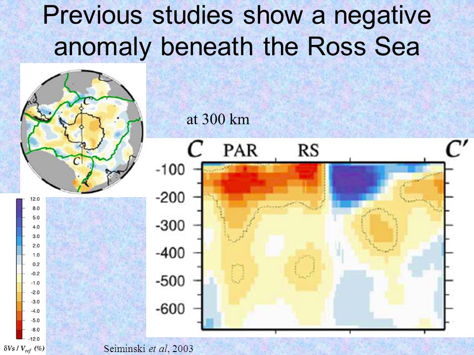 Previous studies show a negative anomaly beneath the Ross Sea Seiminski et al, 2003 at 300 km