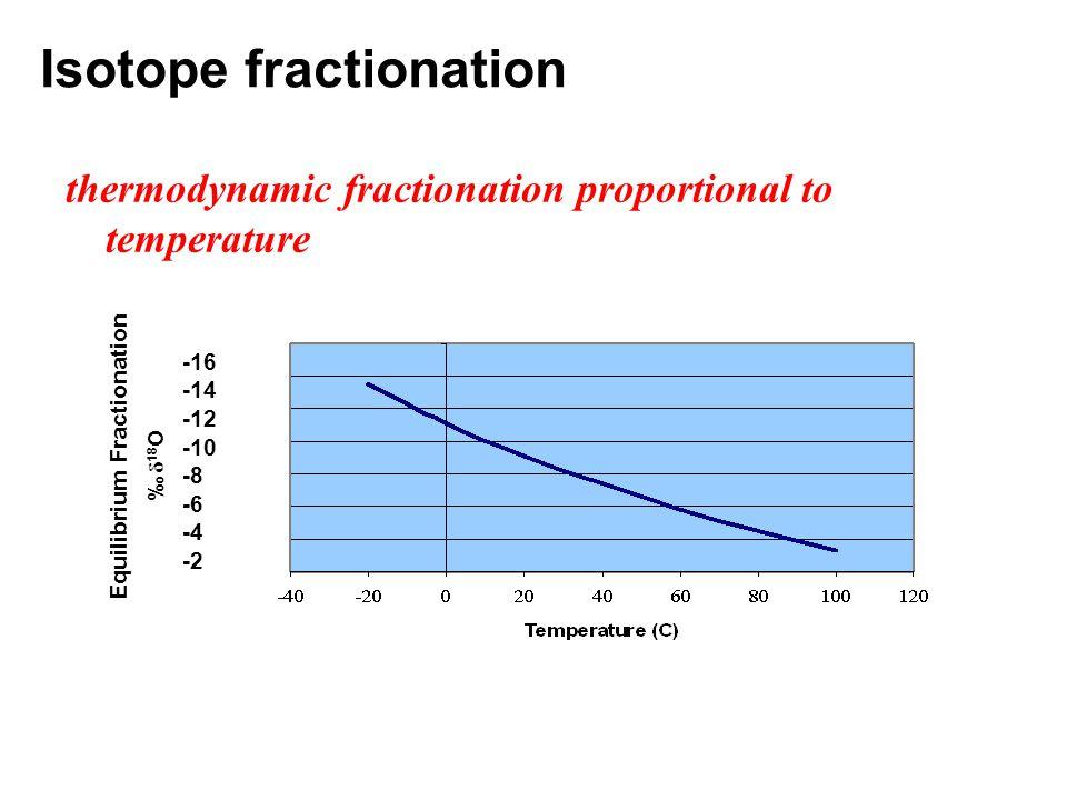 δ 18 O fractionation Antarctica and Greenland all melting reduces Δδ 18 O W from 0  -1