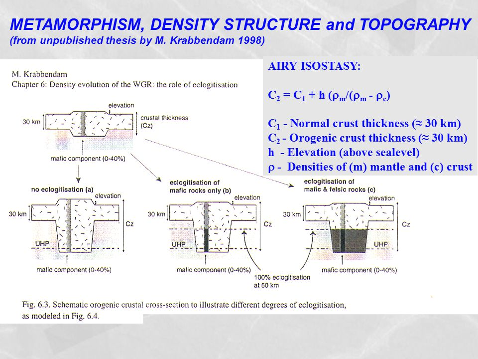 METAMORPHISM, DENSITY STRUCTURE and TOPOGRAPHY (from unpublished thesis by M. Krabbendam 1998) AIRY ISOSTASY: C 2 = C 1 + h (  m /(  m -  c ) C 1 -