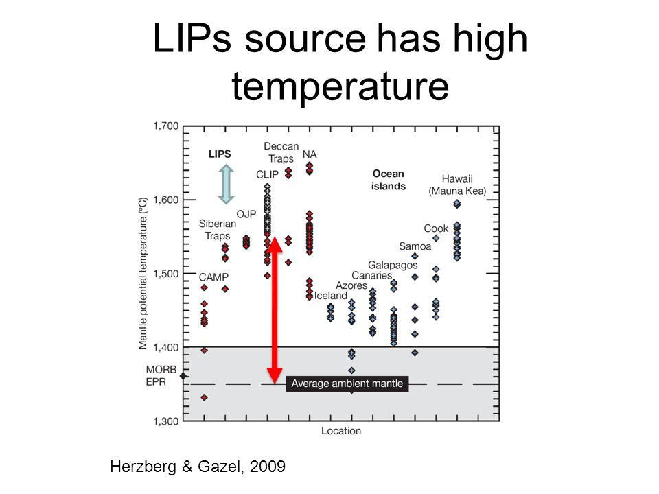 LIPs source has high temperature Herzberg & Gazel, 2009