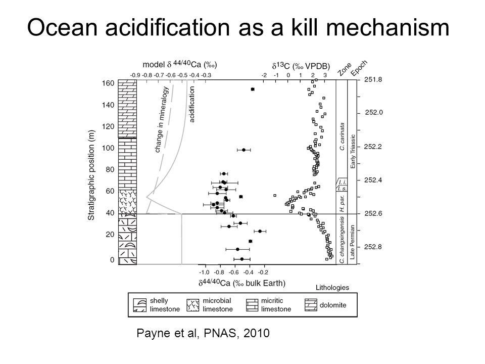 Payne et al, PNAS, 2010 Ocean acidification as a kill mechanism