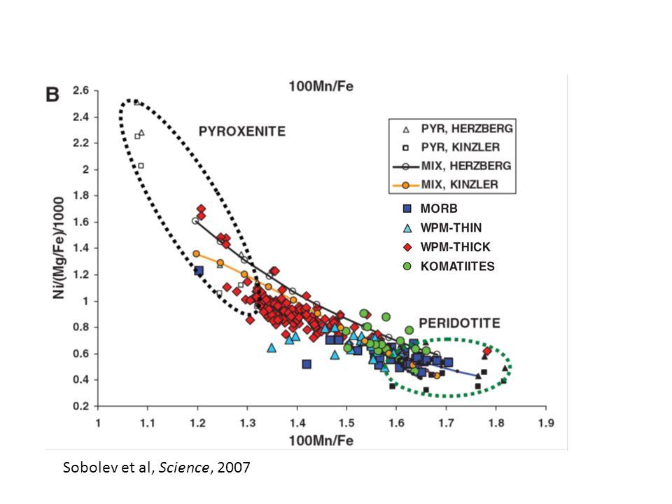 Sobolev et al, Science, 2007