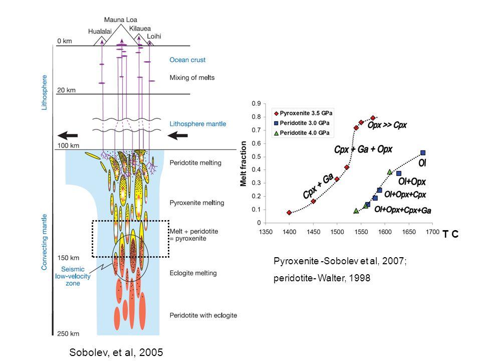 Sobolev, et al, 2005 Pyroxenite -Sobolev et al, 2007; peridotite- Walter, 1998 T C