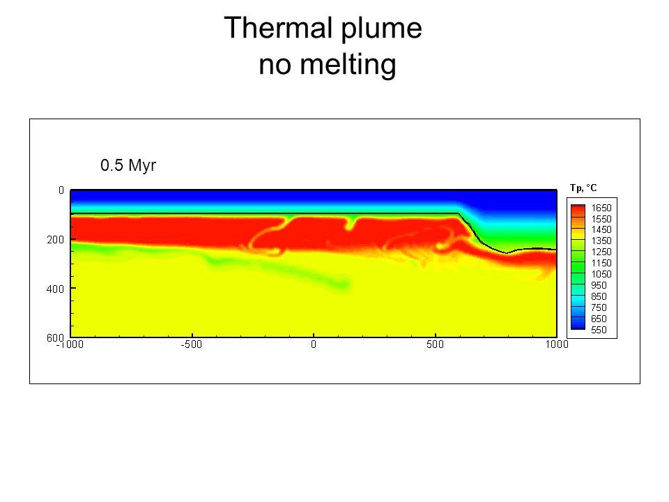 Thermal plume no melting 0.5 Myr