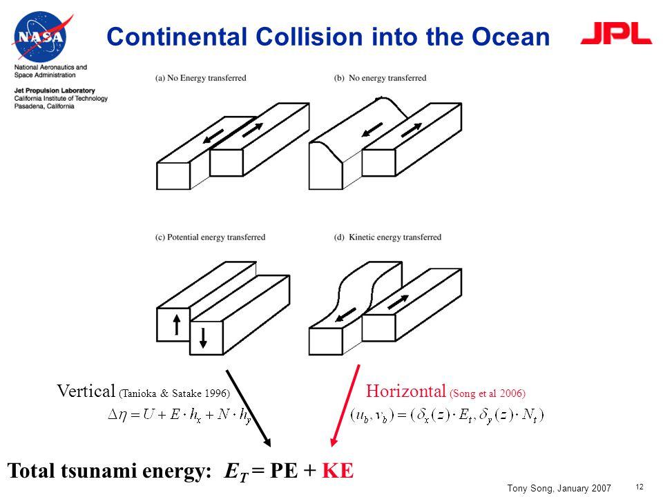 12 Tony Song, January 2007 Continental Collision into the Ocean Total tsunami energy: E T = PE + KE Horizontal (Song et al 2006) Vertical (Tanioka & Satake 1996)