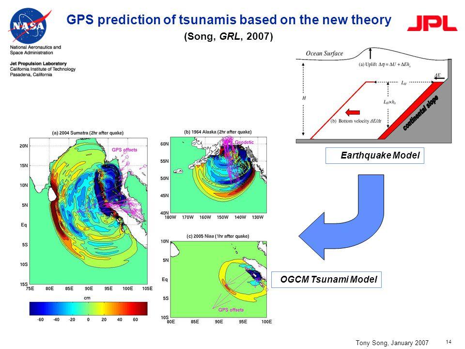 14 GPS prediction of tsunamis based on the new theory (Song, GRL, 2007) Tony Song, January 2007 Earthquake Model OGCM Tsunami Model