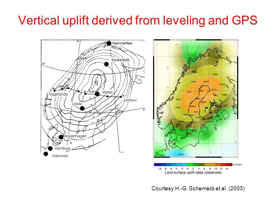 Vertical uplift of Fennoscandian far-field J.-M.Nocquet, E.