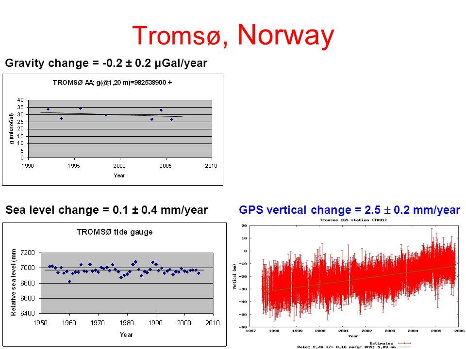 Stavanger, Norway Gravity change = -0.2 ± 0.2 μGal/year Sea level change = 0.6 ± 0.4 mm/year GPS vertical change = 1.3 ± 0.2 mm/year