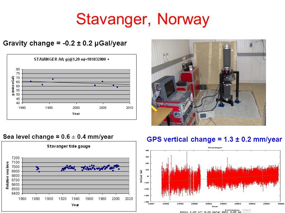 Trysil, Norway Gravity change = -1.13 ± 0.07 μGal/year GPS vertical change = 10.3  0.2 mm/year