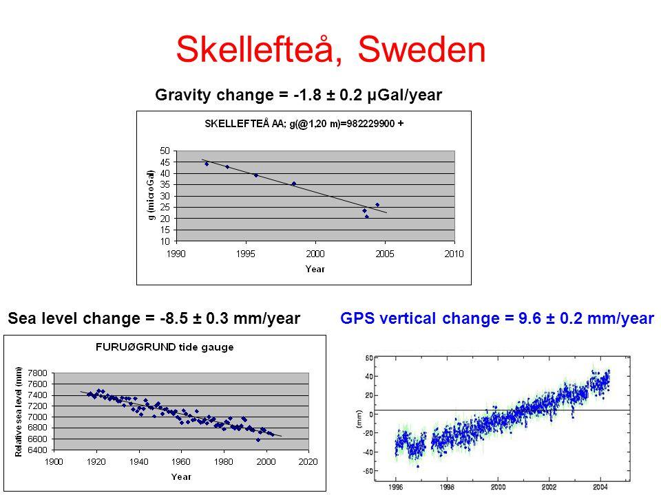 Data sources GPS –Lidberg et al.
