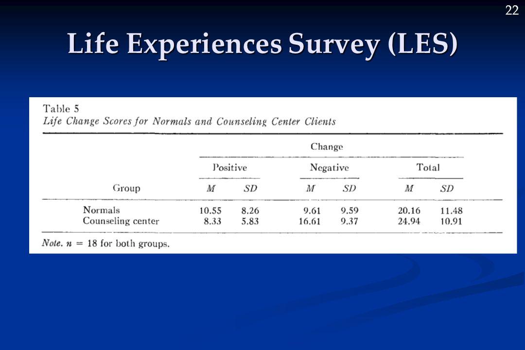 22 Life Experiences Survey (LES)