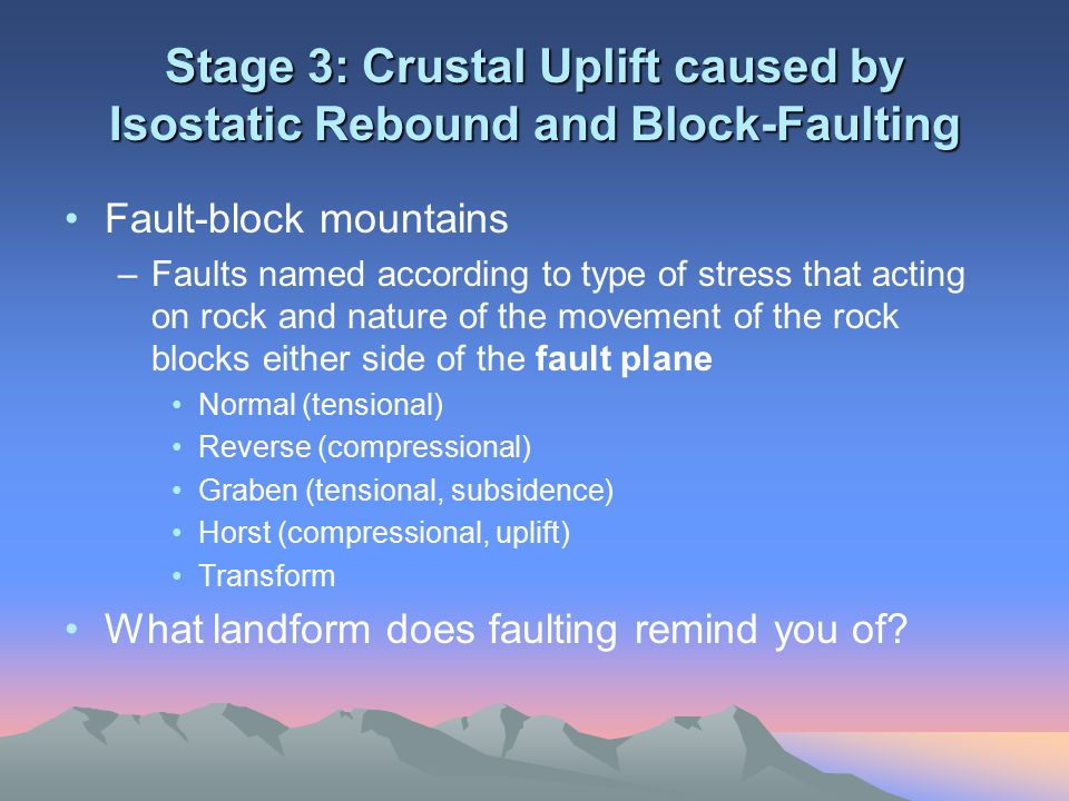 Stage 3: Crustal Uplift caused by Isostatic Rebound and Block-Faulting Fault-block mountains –Faults named according to type of stress that acting on