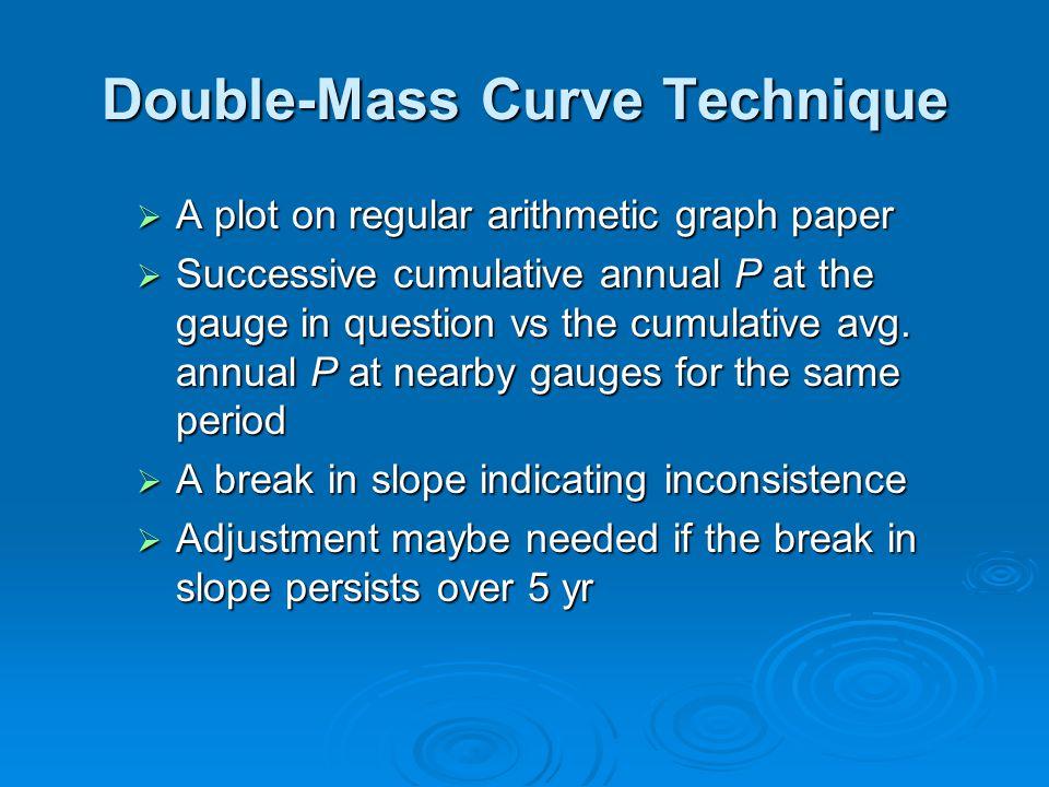 Double-Mass Curve Technique  A plot on regular arithmetic graph paper  Successive cumulative annual P at the gauge in question vs the cumulative avg.
