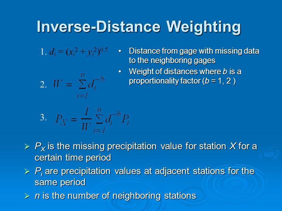 Inverse-Distance Weighting 1.