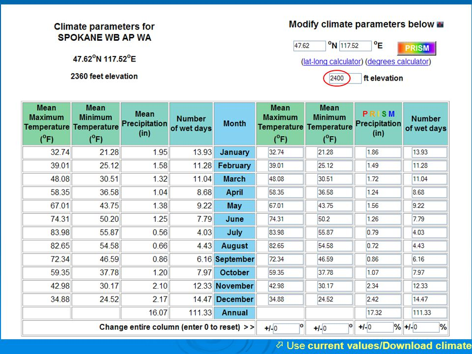  Use current values/Download climate