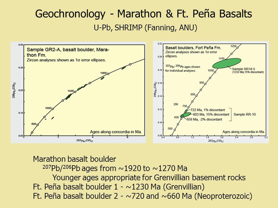 Geochronology - Marathon & Ft.