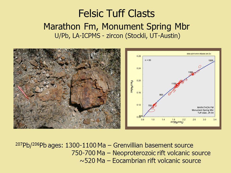 Felsic Tuff Clasts Marathon Fm, Monument Spring Mbr U/Pb, LA-ICPMS - zircon (Stockli, UT-Austin) 207 Pb/ 206 Pb ages: 1300-1100 Ma – Grenvillian basement source 750-700 Ma – Neoproterozoic rift volcanic source ~520 Ma – Eocambrian rift volcanic source