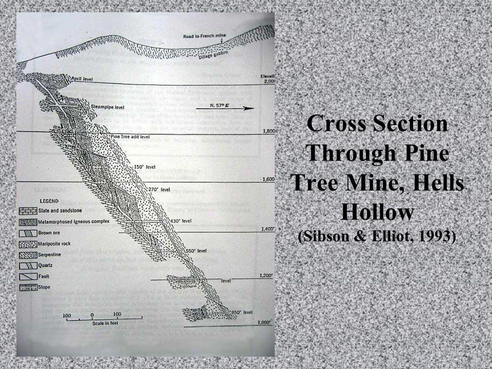 Regional Geologic History & Tectonics Begins with deposition of marine sediments in Jurassic that forms pre- Merced Falls Fmtn.