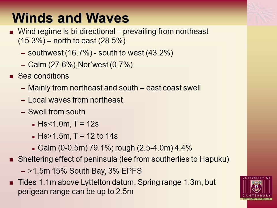 Winds and Waves Wind regime is bi-directional – prevailing from northeast (15.3%) – north to east (28.5%) –southwest (16.7%) - south to west (43.2%) –Calm (27.6%),Nor'west (0.7%) Sea conditions –Mainly from northeast and south – east coast swell –Local waves from northeast –Swell from south Hs<1.0m, T = 12s Hs>1.5m, T = 12 to 14s Calm (0-0.5m) 79.1%; rough (2.5-4.0m) 4.4% Sheltering effect of peninsula (lee from southerlies to Hapuku) –>1.5m 15% South Bay, 3% EPFS Tides 1.1m above Lyttelton datum, Spring range 1.3m, but perigean range can be up to 2.5m