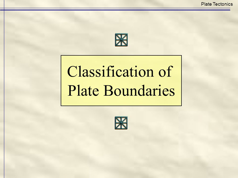 Plate Tectonics Classification of Plate Boundaries