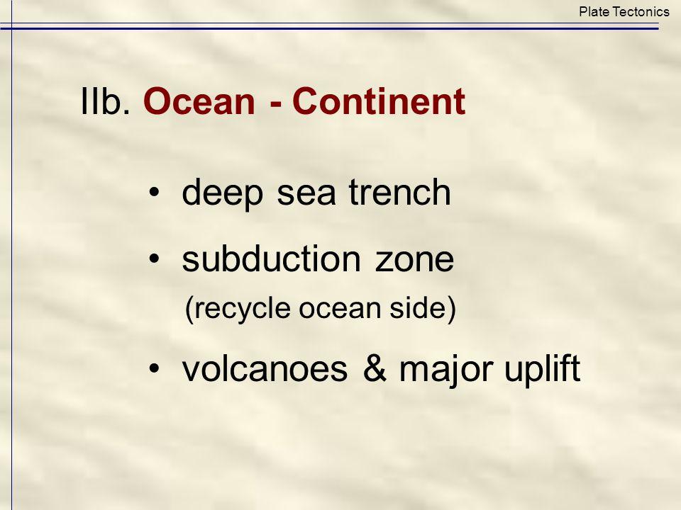 Plate Tectonics IIb. Ocean - Continent deep sea trench subduction zone (recycle ocean side) volcanoes & major uplift