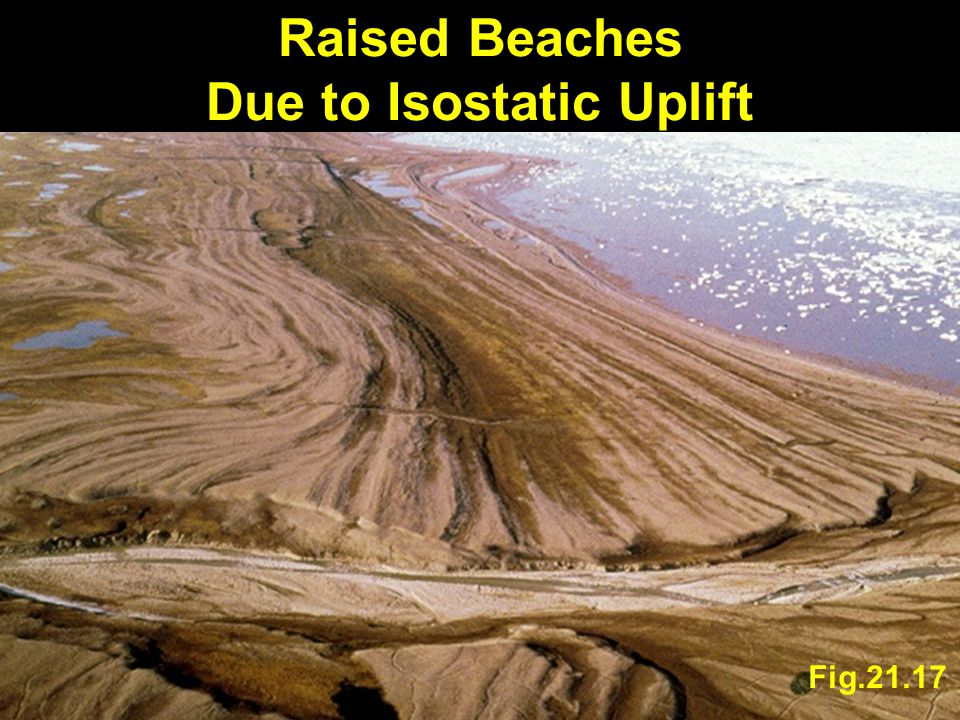 Fig.21.17 Raised Beaches Due to Isostatic Uplift