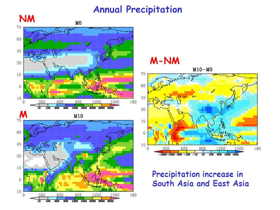 precip Annual Precipitation M-NM NM M Precipitation increase in South Asia and East Asia