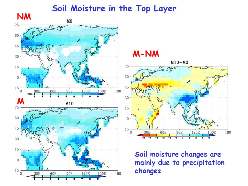 sws M-NM NM M Soil Moisture in the Top Layer Soil moisture changes are mainly due to precipitation changes