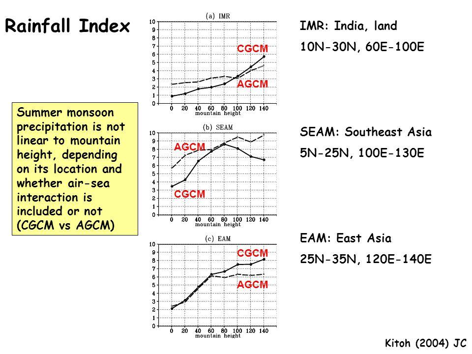 Rainfall Index IMR: India, land 10N-30N, 60E-100E SEAM: Southeast Asia 5N-25N, 100E-130E EAM: East Asia 25N-35N, 120E-140E CGCM AGCM CGCM AGCM CGCM AG