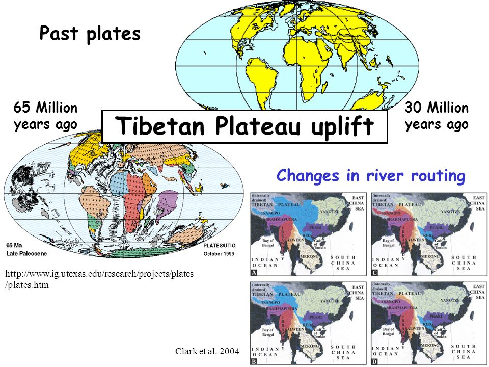 http://www.ig.utexas.edu/research/projects/plates /plates.htm 65 Million years ago Past plates 30 Million years ago Clark et al. 2004 Changes in river